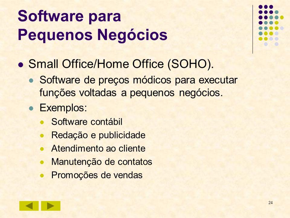 Software para Pequenos Negócios