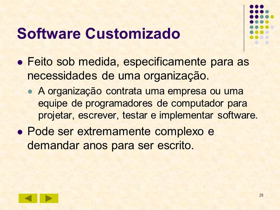 Software Customizado Feito sob medida, especificamente para as necessidades de uma organização.