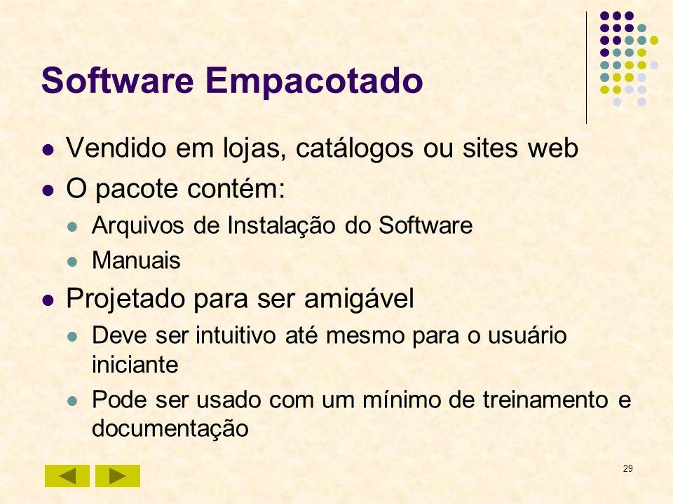 Software Empacotado Vendido em lojas, catálogos ou sites web