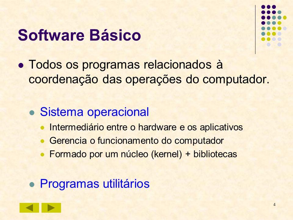 Software Básico Todos os programas relacionados à coordenação das operações do computador. Sistema operacional.