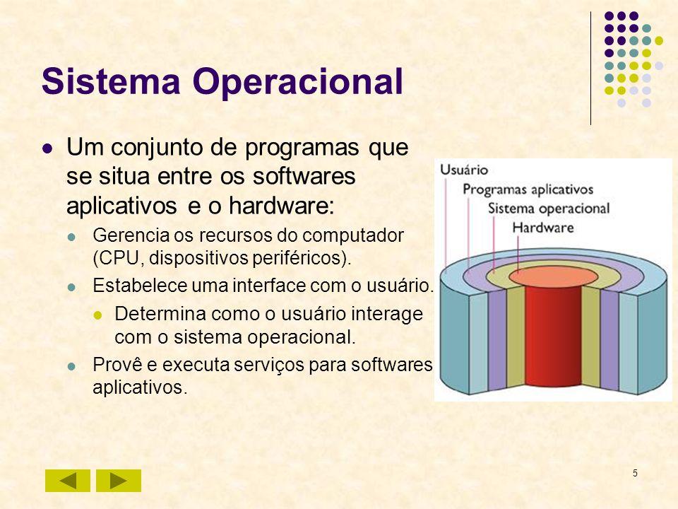 Sistema Operacional Um conjunto de programas que se situa entre os softwares aplicativos e o hardware: