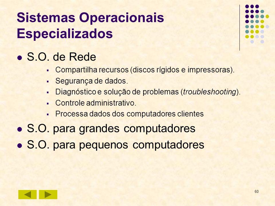 Sistemas Operacionais Especializados