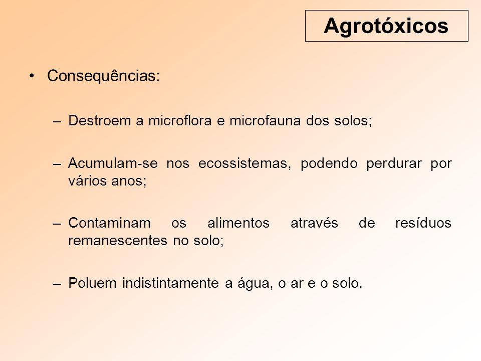 Agrotóxicos Consequências: