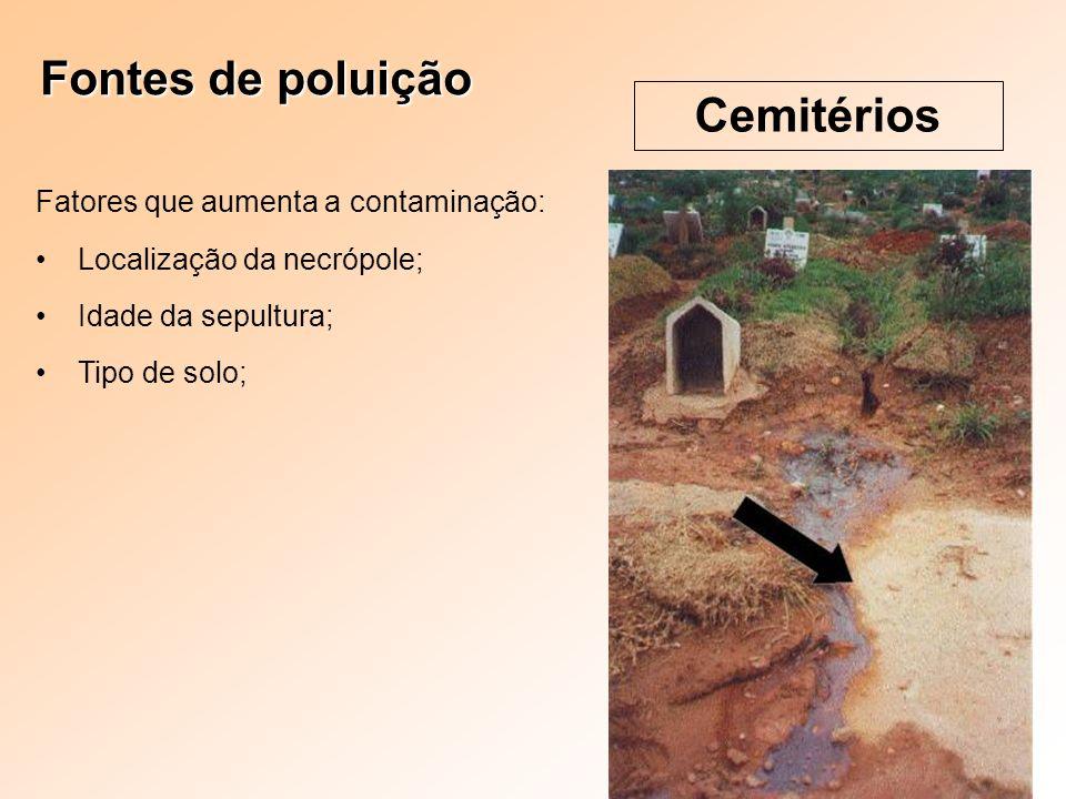 Fontes de poluição Cemitérios Fatores que aumenta a contaminação: