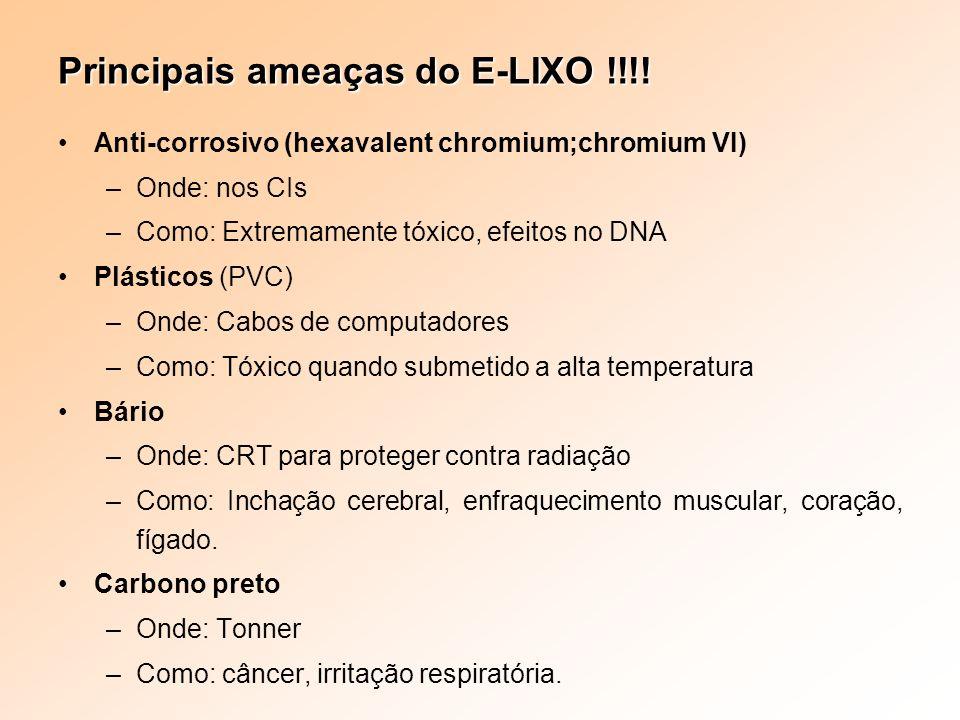 Principais ameaças do E-LIXO !!!!