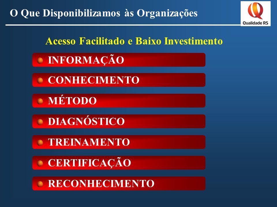 Acesso Facilitado e Baixo Investimento