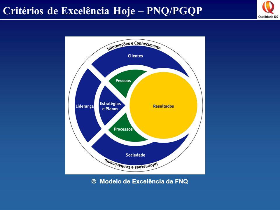 Critérios de Excelência Hoje – PNQ/PGQP