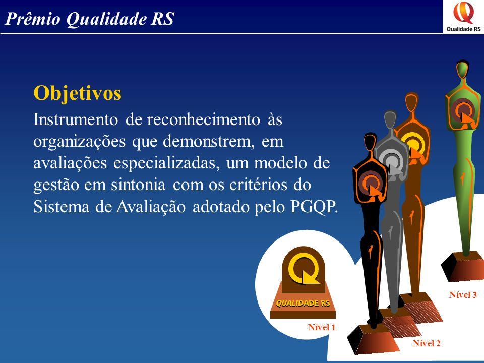 Objetivos Prêmio Qualidade RS