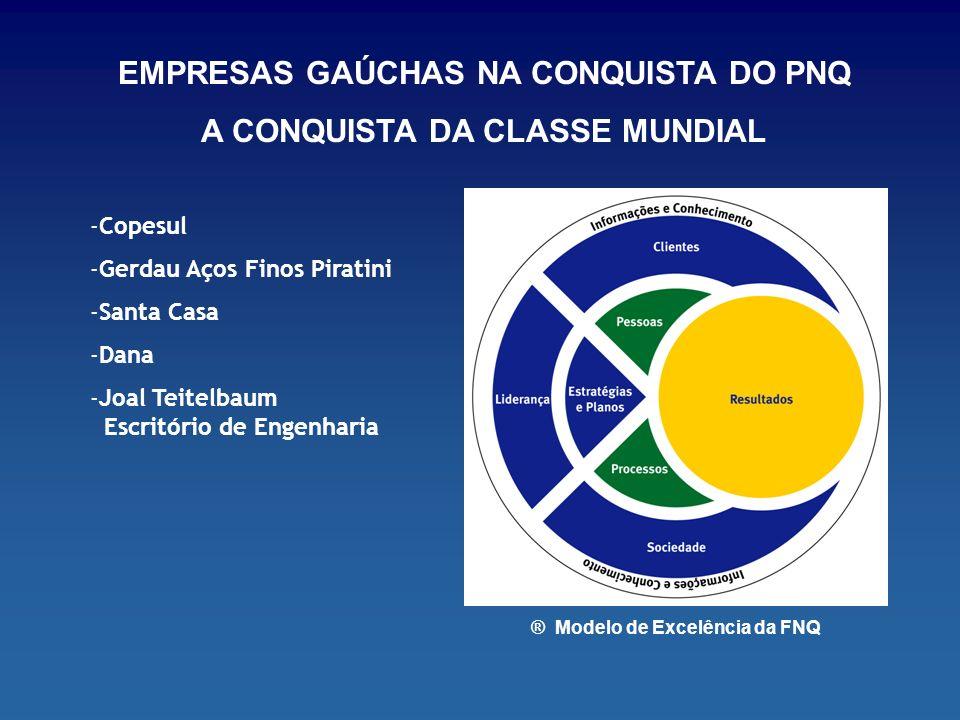 EMPRESAS GAÚCHAS NA CONQUISTA DO PNQ A CONQUISTA DA CLASSE MUNDIAL