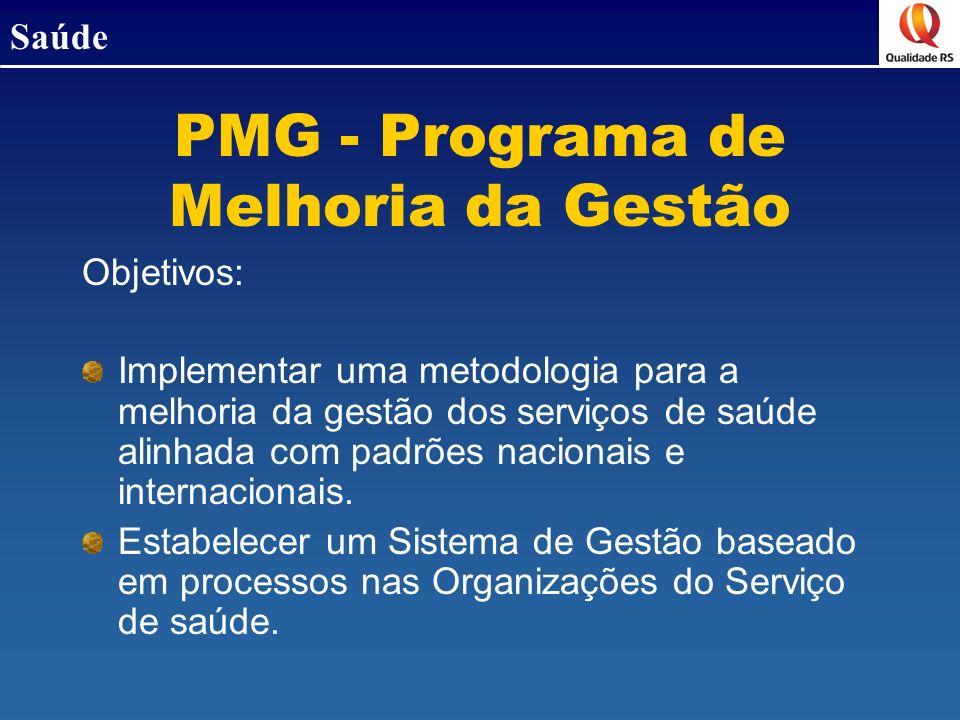 PMG - Programa de Melhoria da Gestão