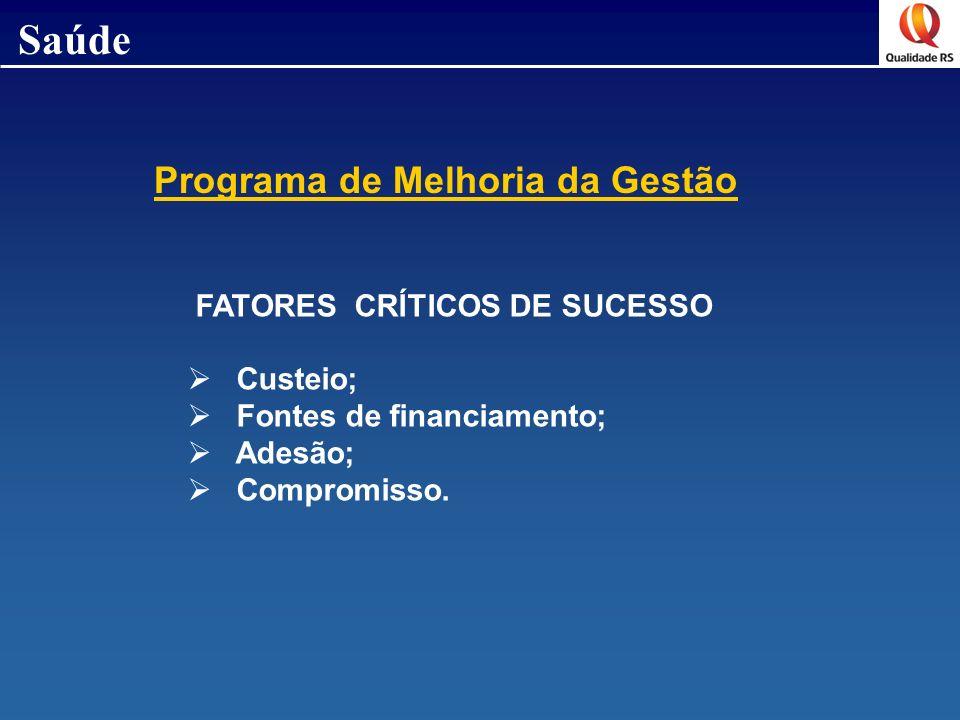 Saúde Programa de Melhoria da Gestão FATORES CRÍTICOS DE SUCESSO