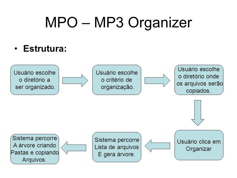 MPO – MP3 Organizer Estrutura: Usuário escolhe o diretório a