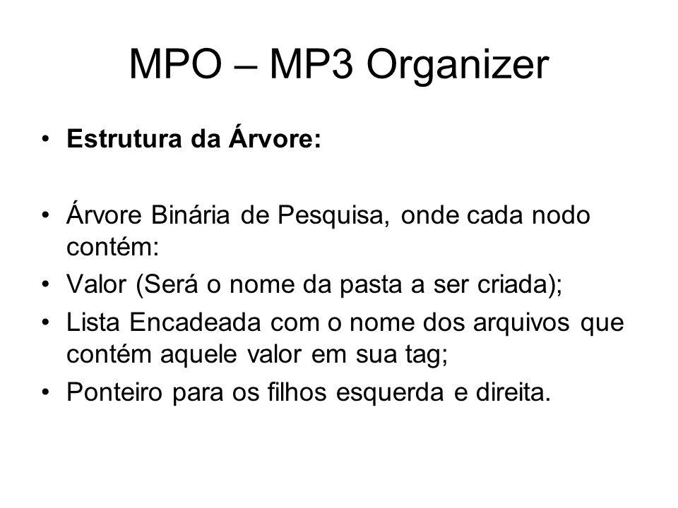 MPO – MP3 Organizer Estrutura da Árvore: