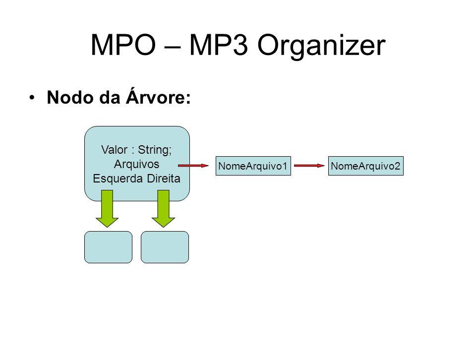 MPO – MP3 Organizer Nodo da Árvore: Valor : String; Arquivos