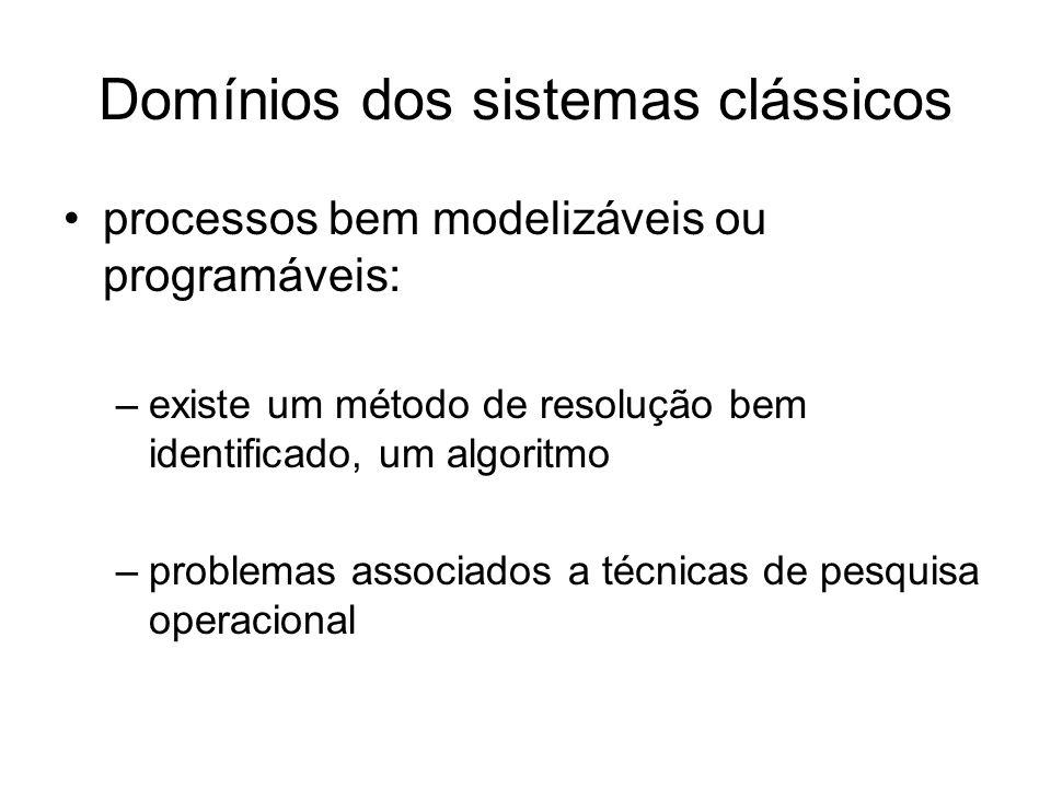 Domínios dos sistemas clássicos