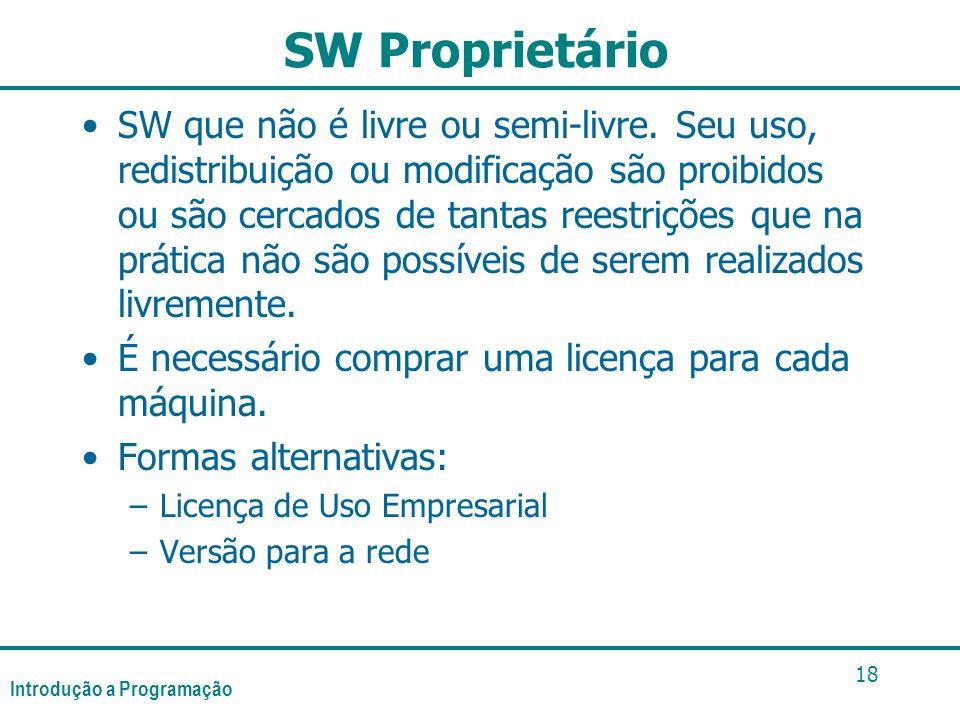 SW Proprietário