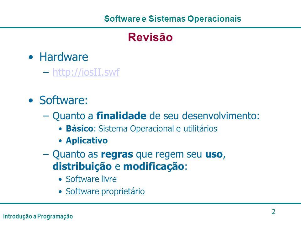Software e Sistemas Operacionais