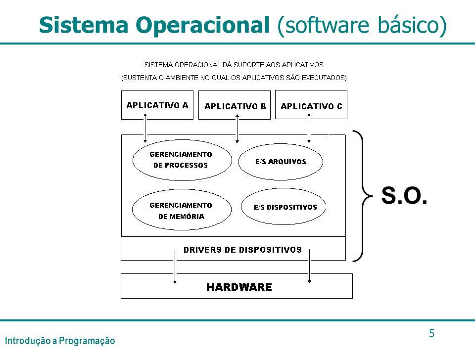 Sistema Operacional (software básico)