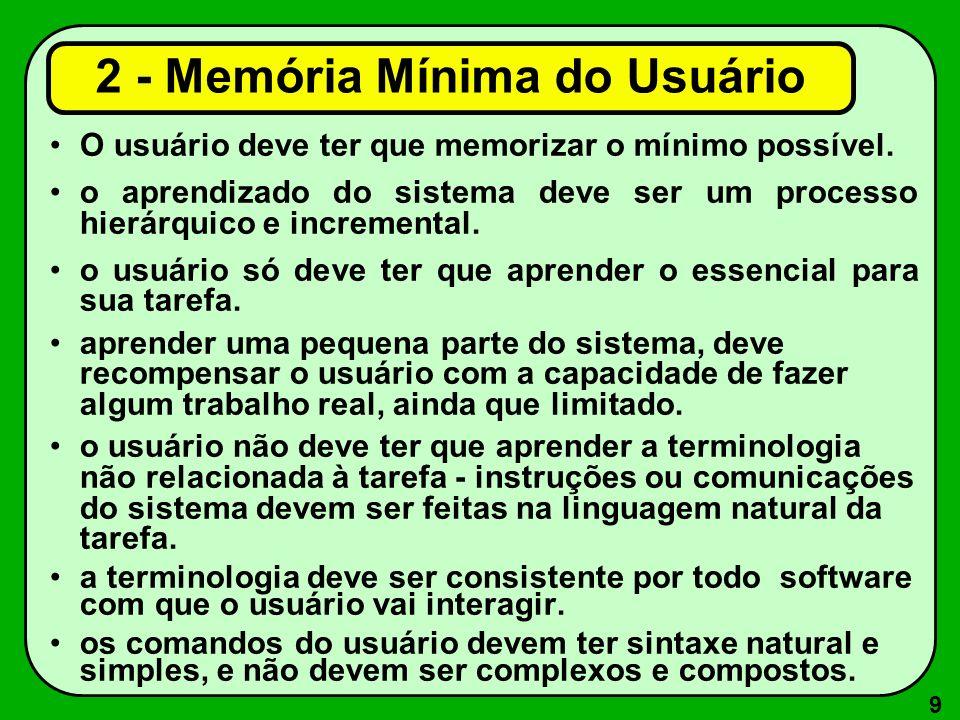 2 - Memória Mínima do Usuário