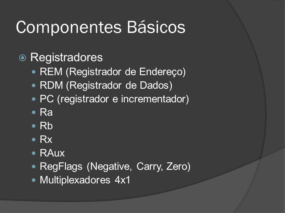 Componentes Básicos Registradores REM (Registrador de Endereço)