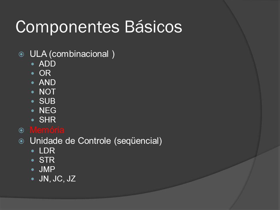 Componentes Básicos ULA (combinacional ) Memória