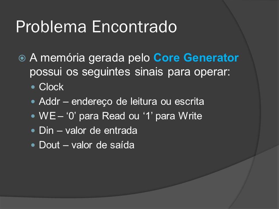 Problema Encontrado A memória gerada pelo Core Generator possui os seguintes sinais para operar: Clock.