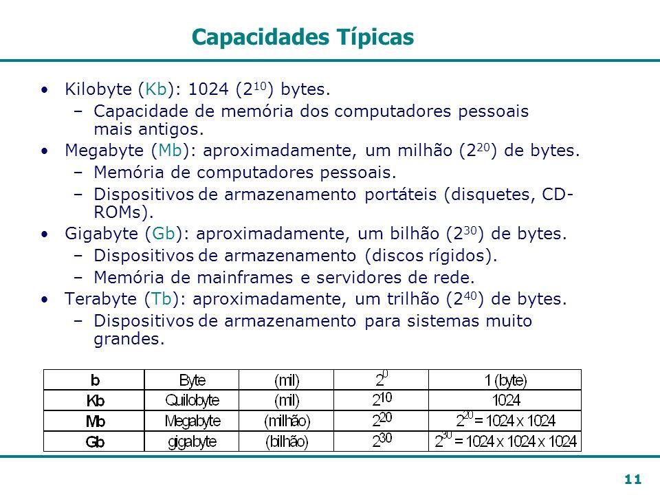 Capacidades Típicas Kilobyte (Kb): 1024 (210) bytes.