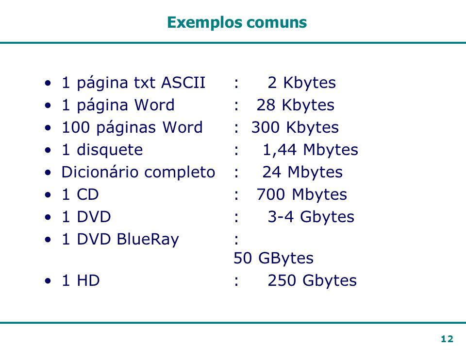 Exemplos comuns 1 página txt ASCII : 2 Kbytes. 1 página Word : 28 Kbytes. 100 páginas Word : 300 Kbytes.
