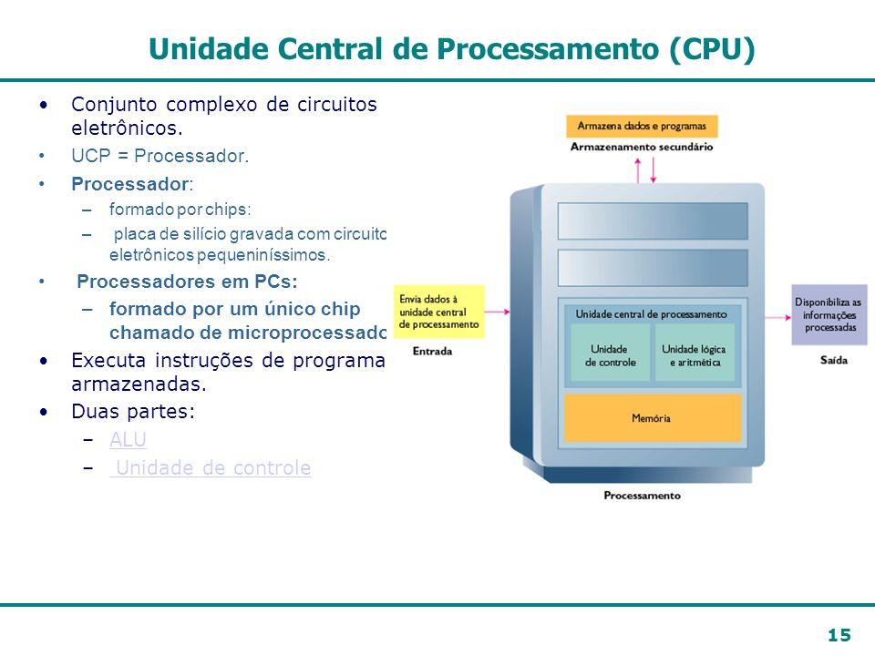 Unidade Central de Processamento (CPU)