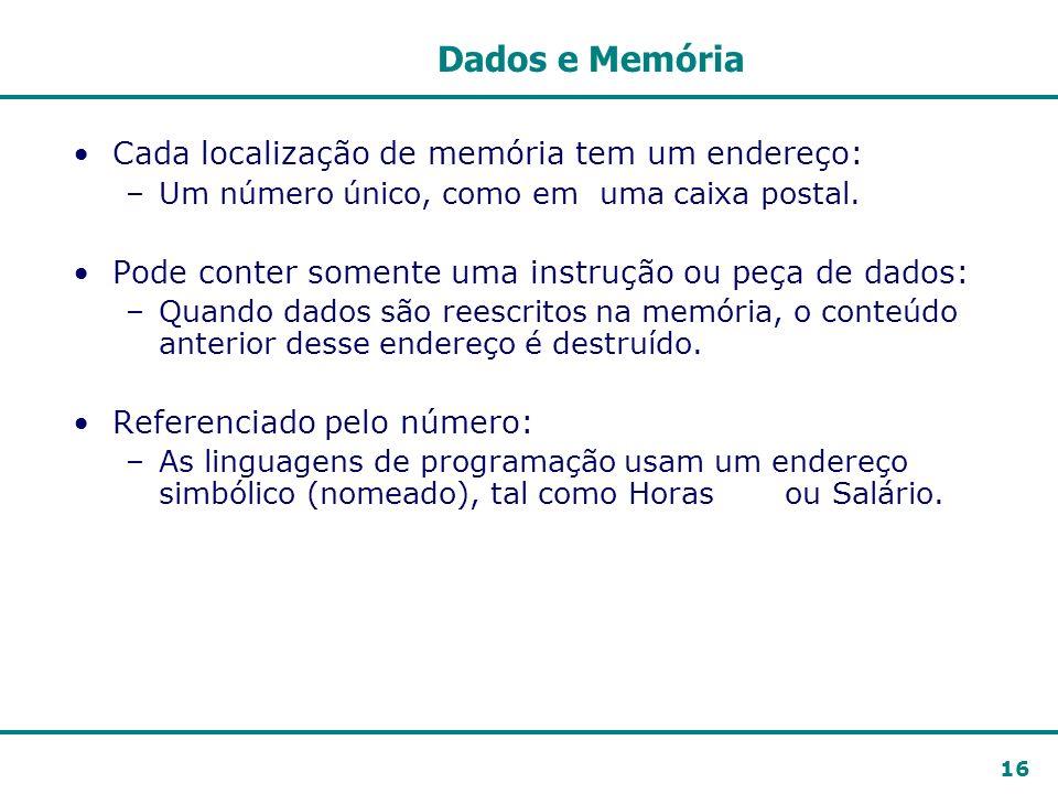 Dados e Memória Cada localização de memória tem um endereço: