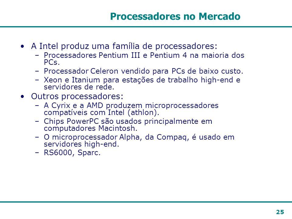 Processadores no Mercado