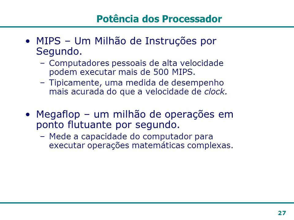 Potência dos Processador
