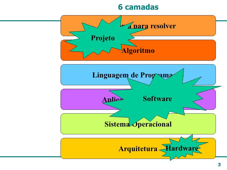 Problema para resolver Linguagem de Programação Aplicativo (programa)