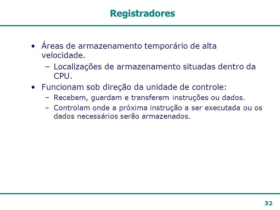Registradores Áreas de armazenamento temporário de alta velocidade.
