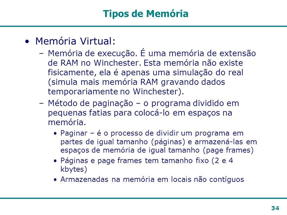 Tipos de Memória Memória Virtual: