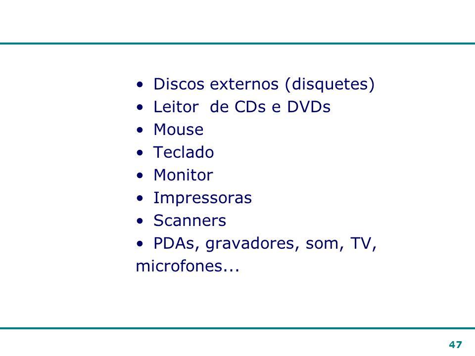 Discos externos (disquetes)