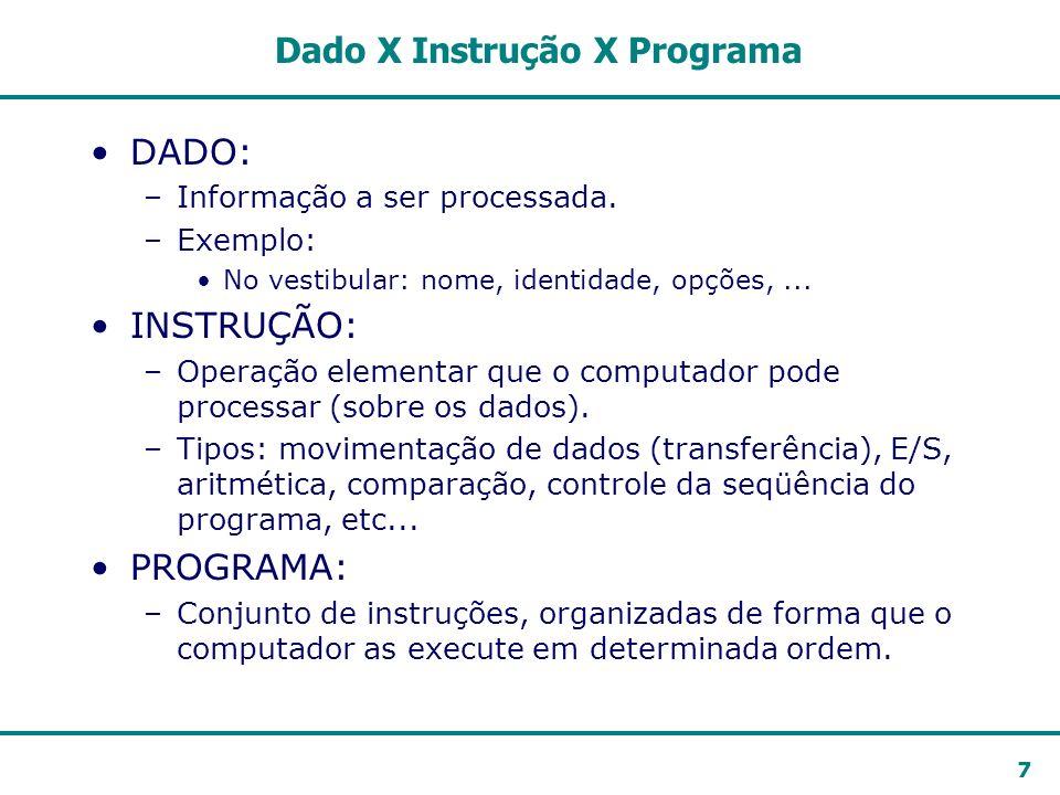 Dado X Instrução X Programa
