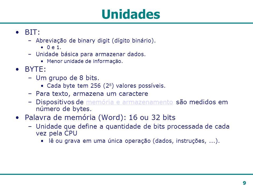 Unidades BIT: BYTE: Palavra de memória (Word): 16 ou 32 bits