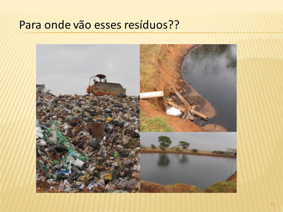 Para onde vão esses resíduos