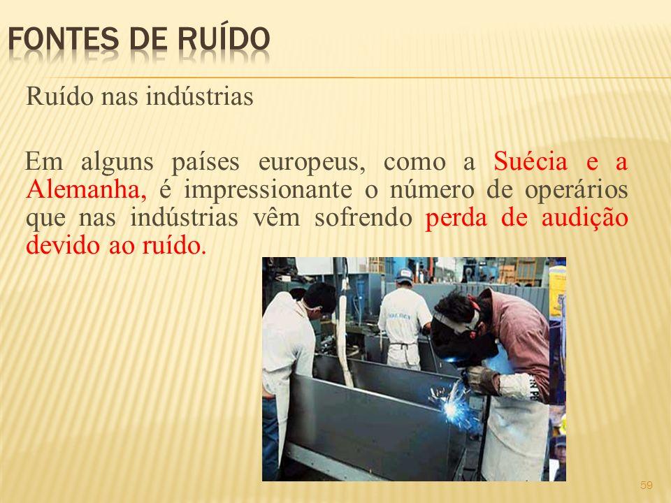 Fontes de Ruído Ruído nas indústrias