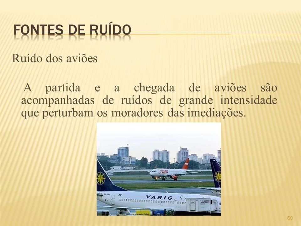 Fontes de Ruído Ruído dos aviões