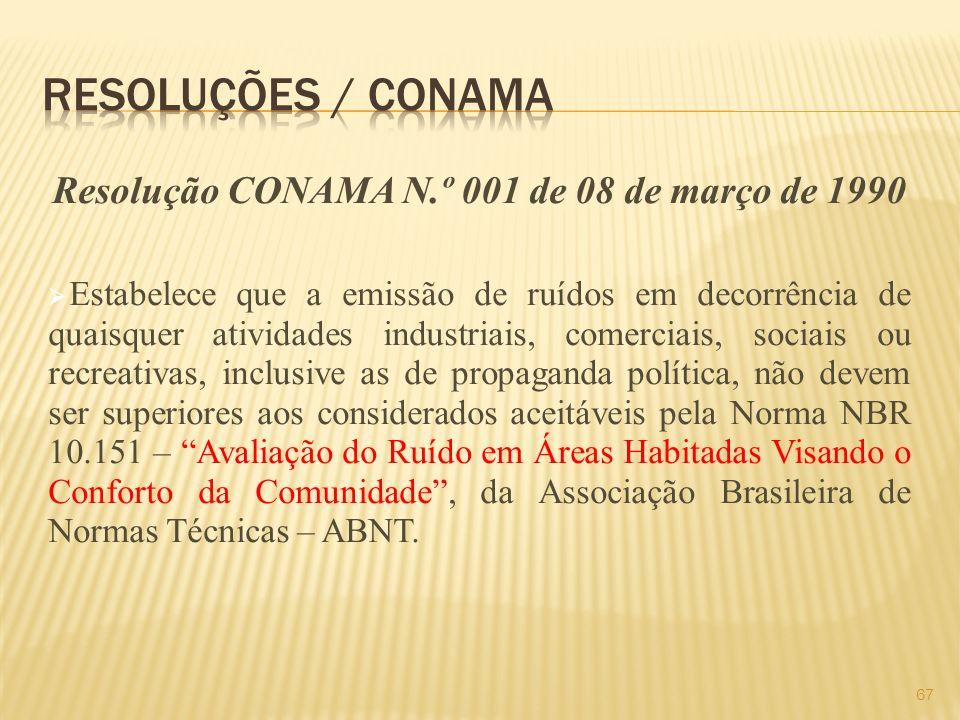 Resolução CONAMA N.º 001 de 08 de março de 1990