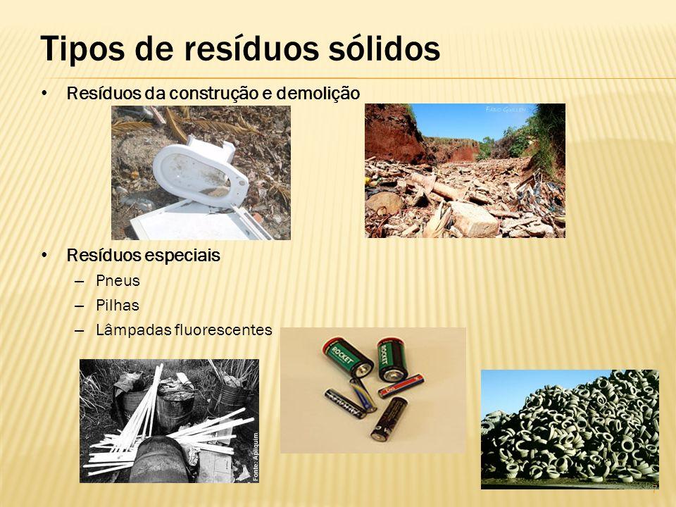 Tipos de resíduos sólidos
