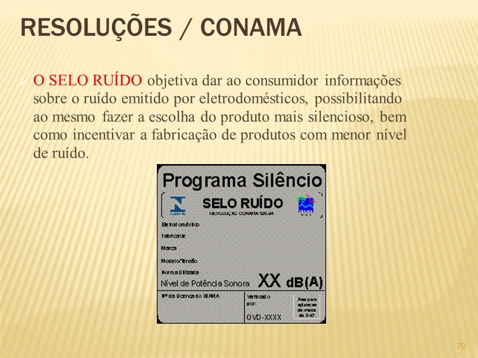 RESOLUÇÕES / CONAMA