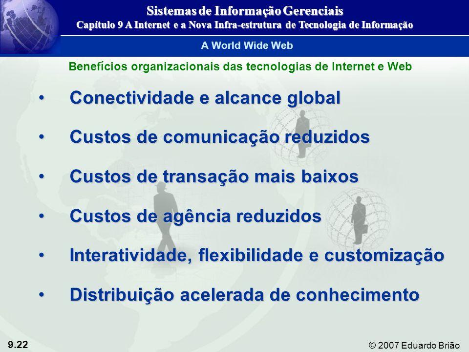 Conectividade e alcance global Custos de comunicação reduzidos