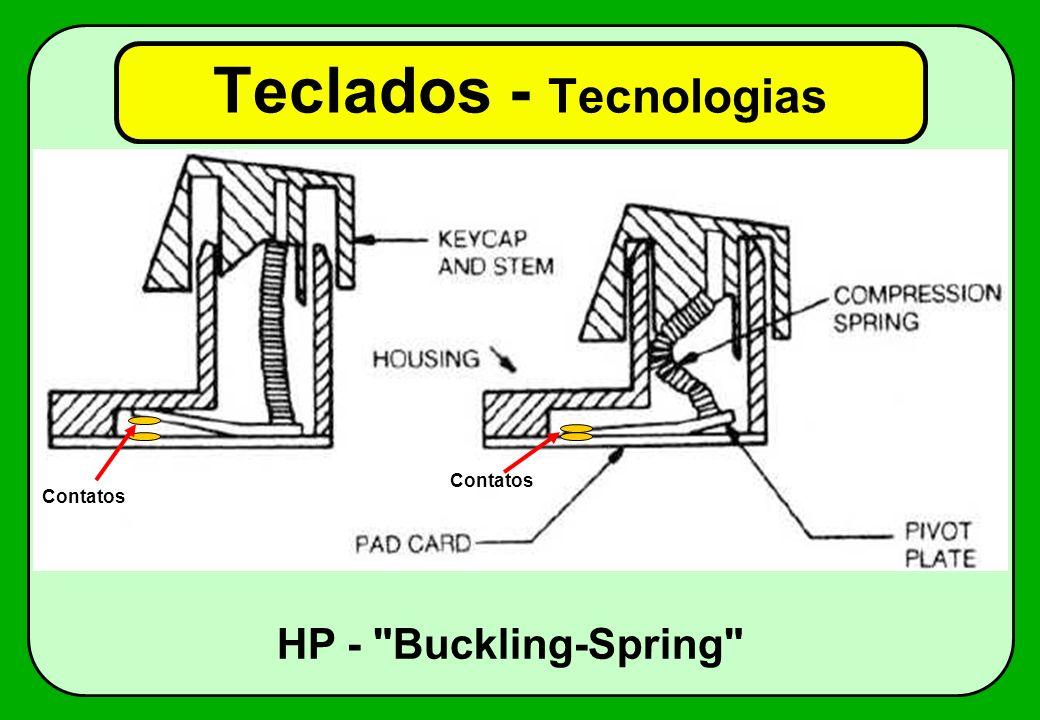 Teclados - Tecnologias
