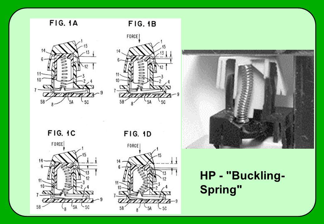HP - Buckling-Spring