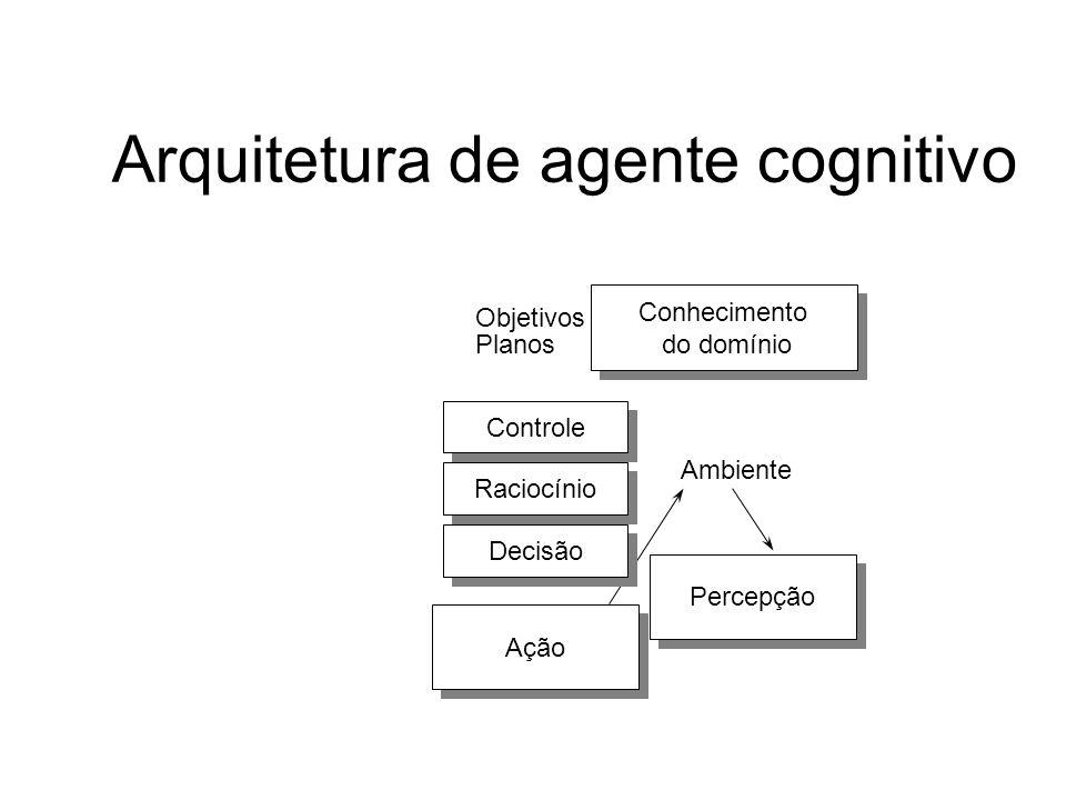 Arquitetura de agente cognitivo