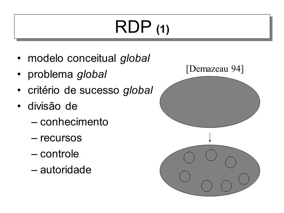 RDP (1) modelo conceitual global problema global