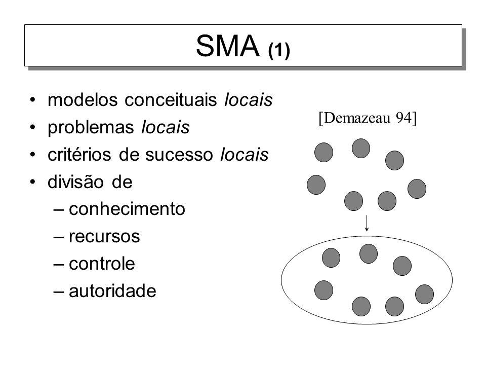 SMA (1) modelos conceituais locais problemas locais